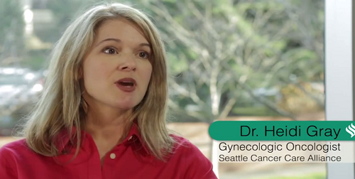 Ovarian Cancer Treatment Options|Dr. Heidi Gray